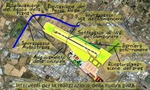 Pisa-e-Firenze-piccoli-aeroporti-crescono.-Tra-mille-difficolta_articleimage
